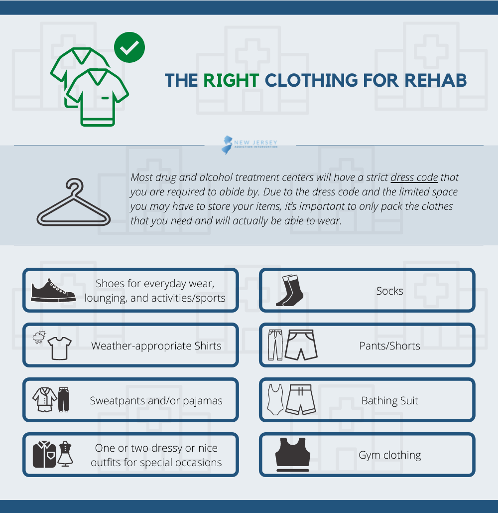The Right Clothing for Rehab