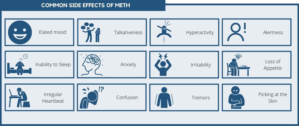 common side effects of meth
